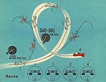 Image from www.mtu-net.ru